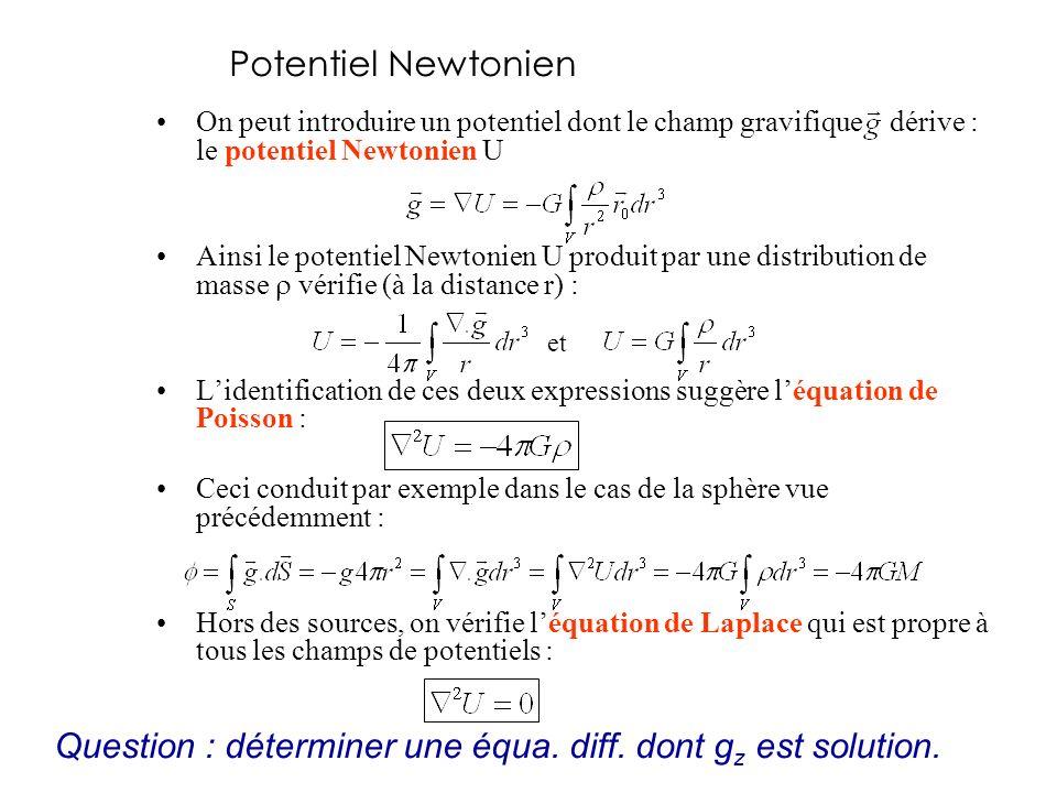 Potentiel Newtonien On peut introduire un potentiel dont le champ gravifique dérive : le potentiel Newtonien U Ainsi le potentiel Newtonien U produit