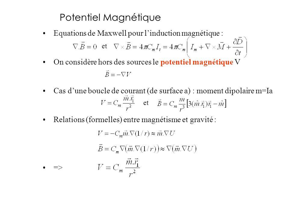 Potentiel Magnétique Equations de Maxwell pour linduction magnétique : On considère hors des sources le potentiel magnétique V Cas dune boucle de cour