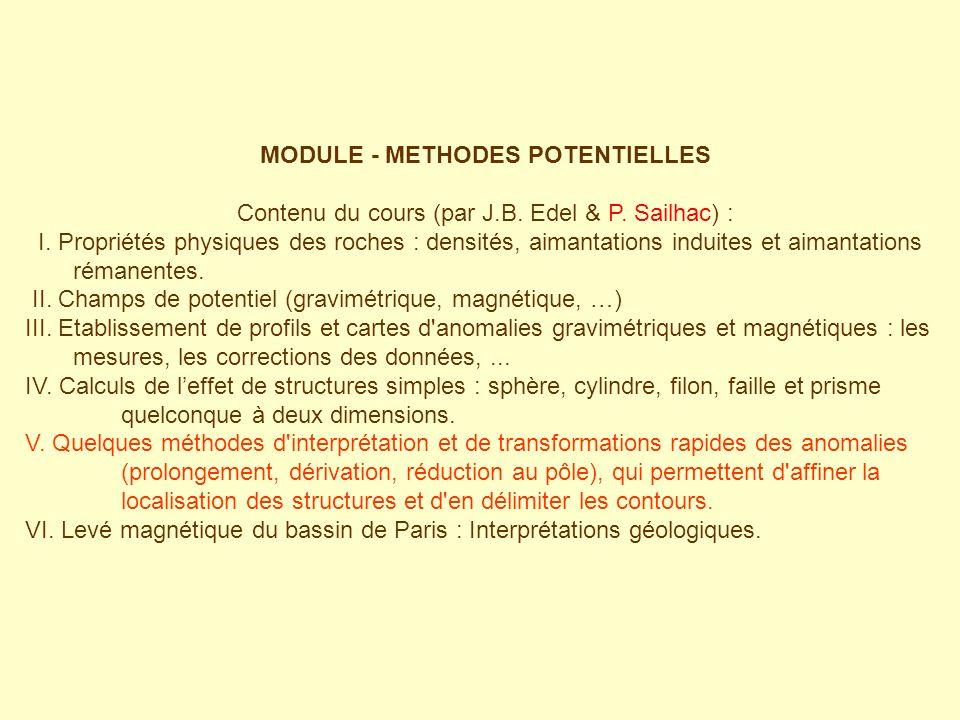 MODULE - METHODES POTENTIELLES Contenu du cours (par J.B. Edel & P. Sailhac) : I. Propriétés physiques des roches : densités, aimantations induites et