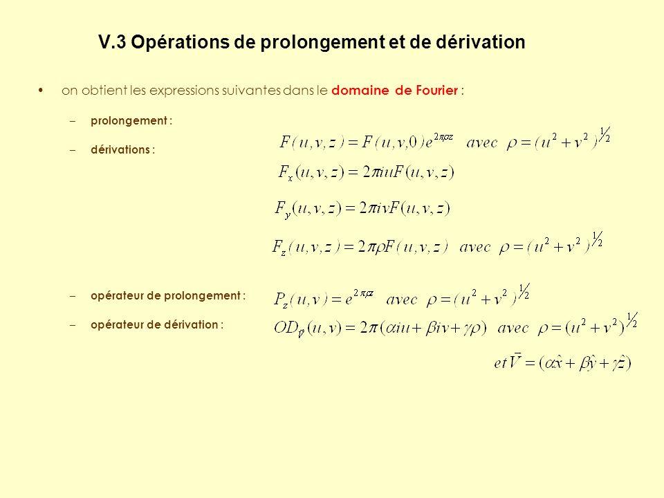 on obtient les expressions suivantes dans le domaine de Fourier : – prolongement : – dérivations : – opérateur de prolongement : – opérateur de dériva