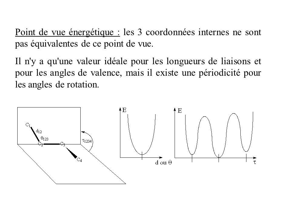 Point de vue énergétique : les 3 coordonnées internes ne sont pas équivalentes de ce point de vue.