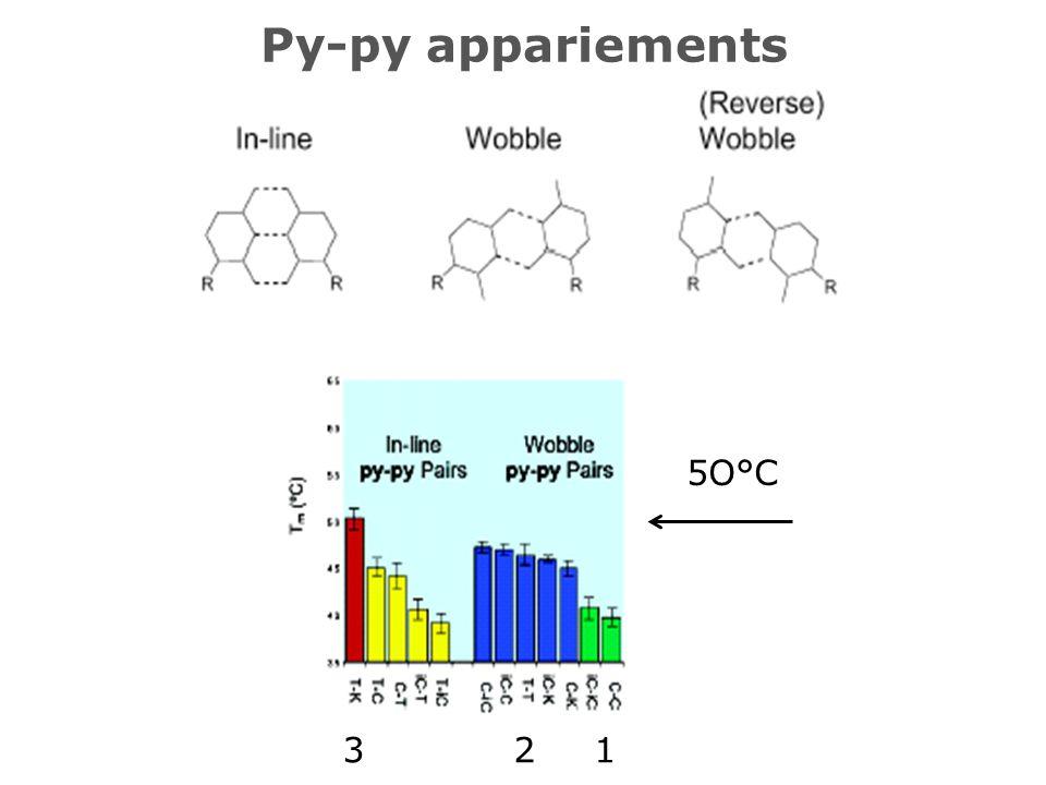 Py-py appariements 321 5O°C