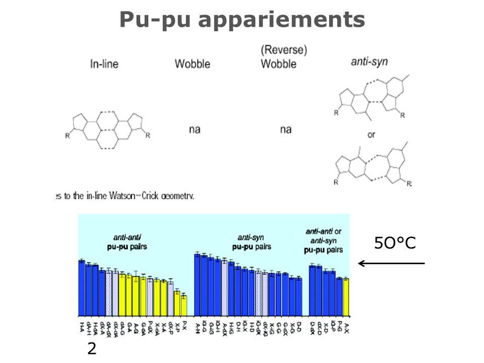 Pu-pu appariements 2 5O°C