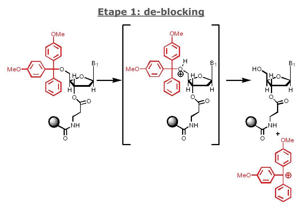 Etape 1: de-blocking