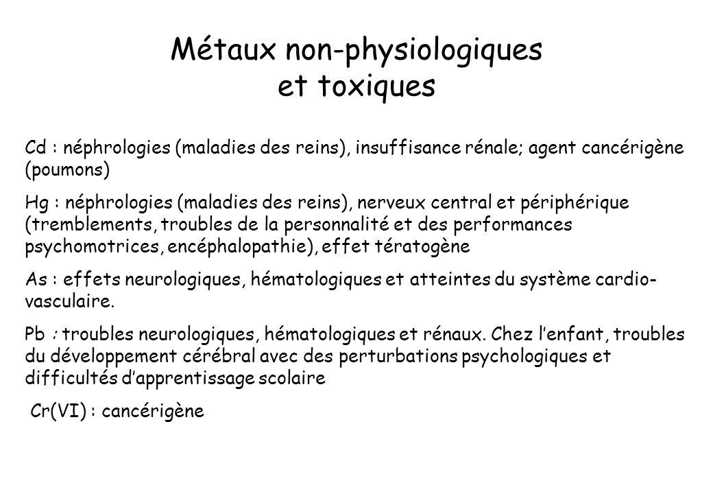 Métaux non-physiologiques et toxiques Cd : néphrologies (maladies des reins), insuffisance rénale; agent cancérigène (poumons) Hg : néphrologies (mala