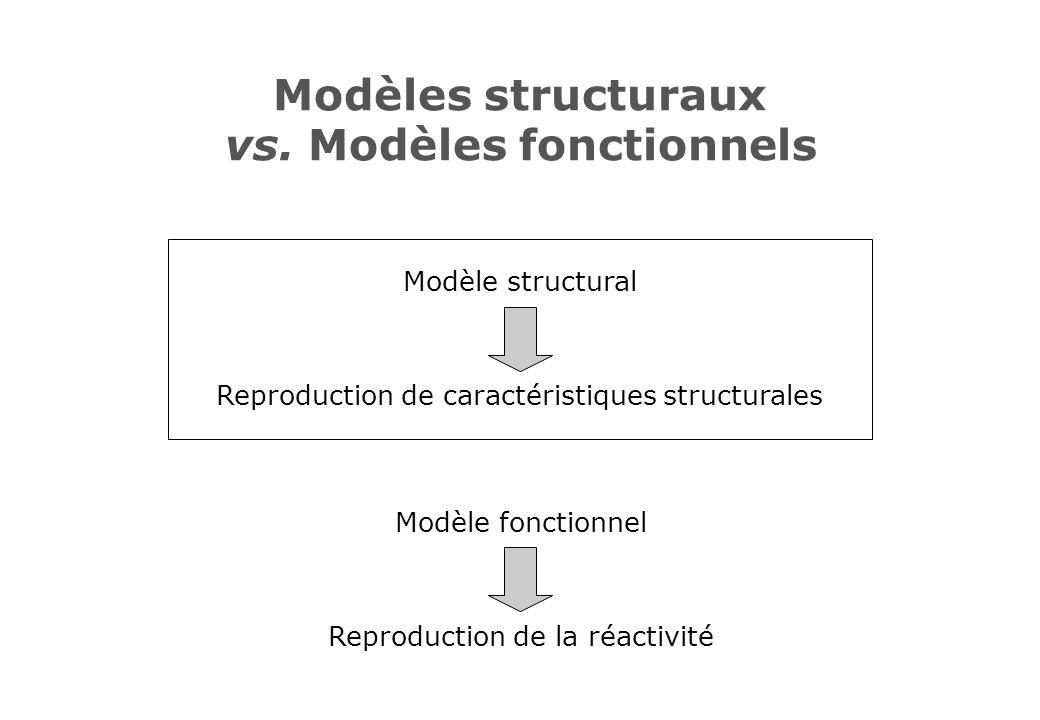 Modèles structuraux vs. Modèles fonctionnels Modèle fonctionnel Reproduction de la réactivité Modèle structural Reproduction de caractéristiques struc