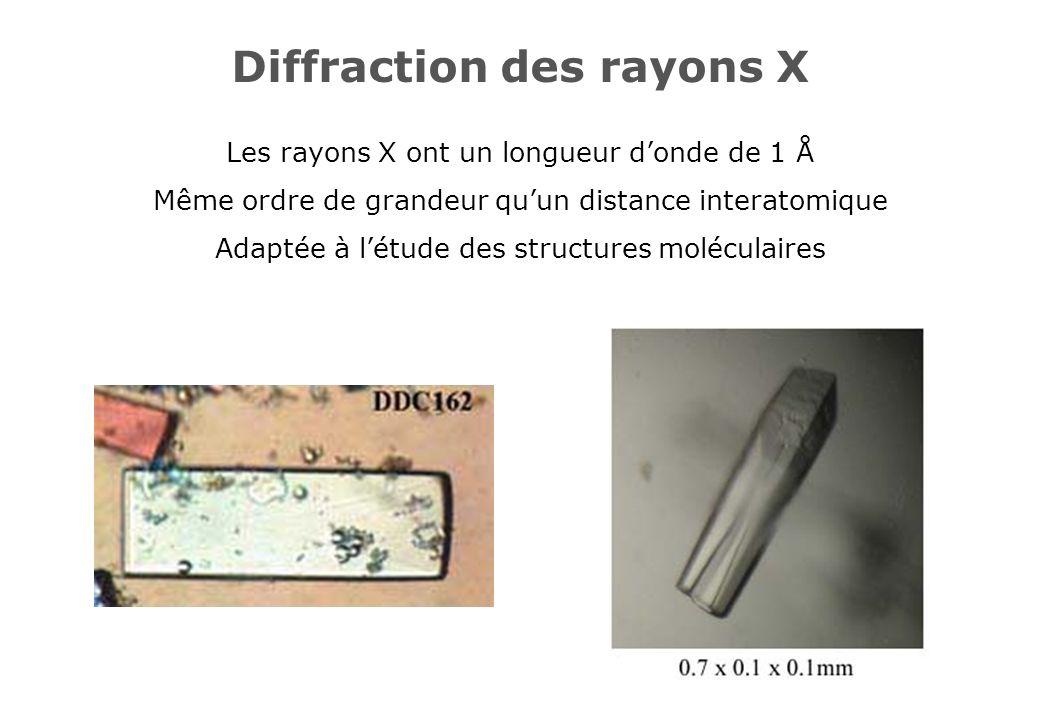 Diffraction des rayons X Les rayons X ont un longueur donde de 1 Å Même ordre de grandeur quun distance interatomique Adaptée à létude des structures