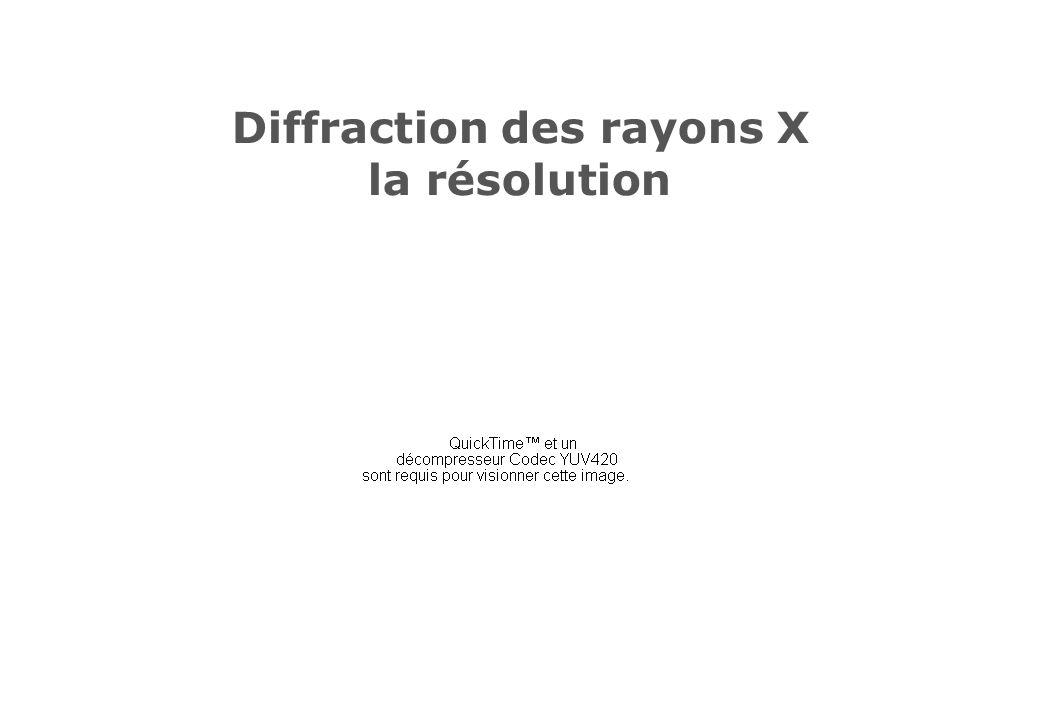 Diffraction des rayons X la résolution