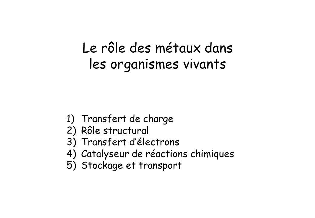 Le rôle des métaux dans les organismes vivants 1)Transfert de charge 2)Rôle structural 3)Transfert délectrons 4)Catalyseur de réactions chimiques 5)St