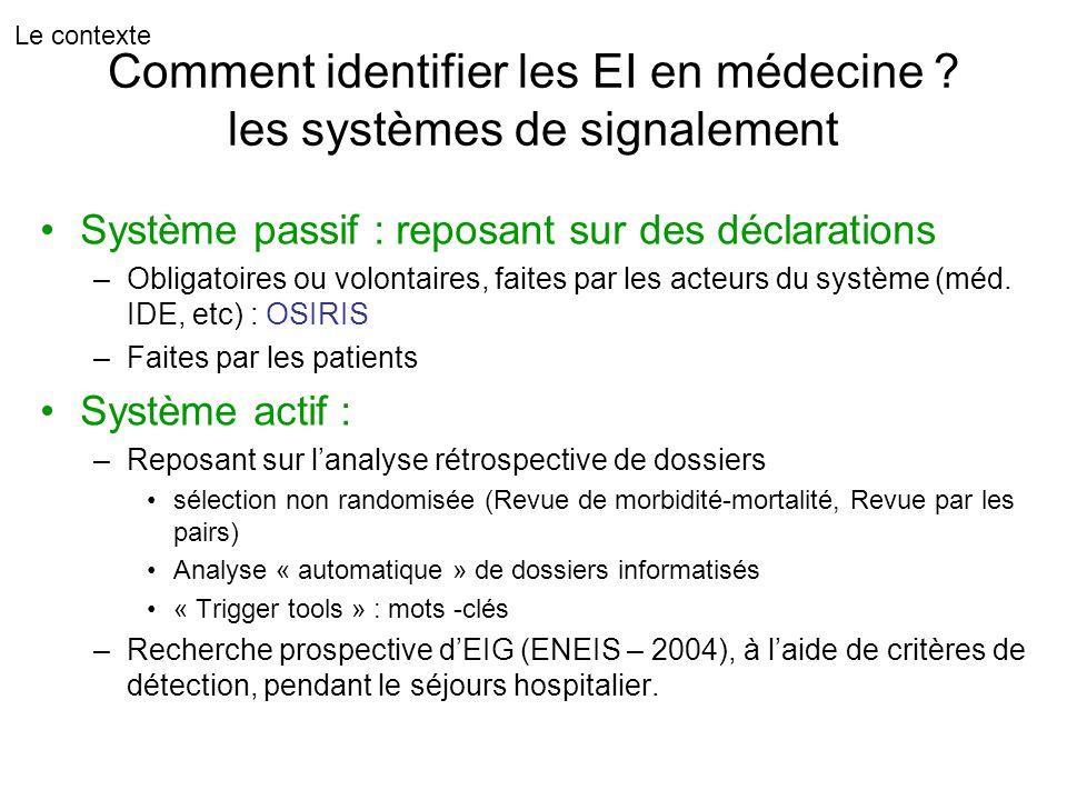 Comment identifier les EI en médecine .