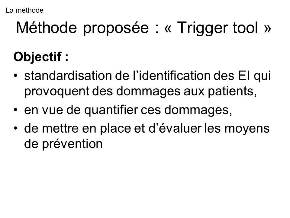 Méthode proposée : « Trigger tool » Objectif : standardisation de lidentification des EI qui provoquent des dommages aux patients, en vue de quantifier ces dommages, de mettre en place et dévaluer les moyens de prévention La méthode