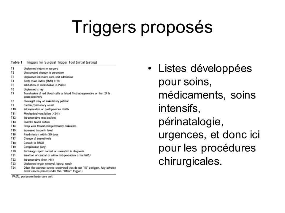 Triggers proposés Listes développées pour soins, médicaments, soins intensifs, périnatalogie, urgences, et donc ici pour les procédures chirurgicales.