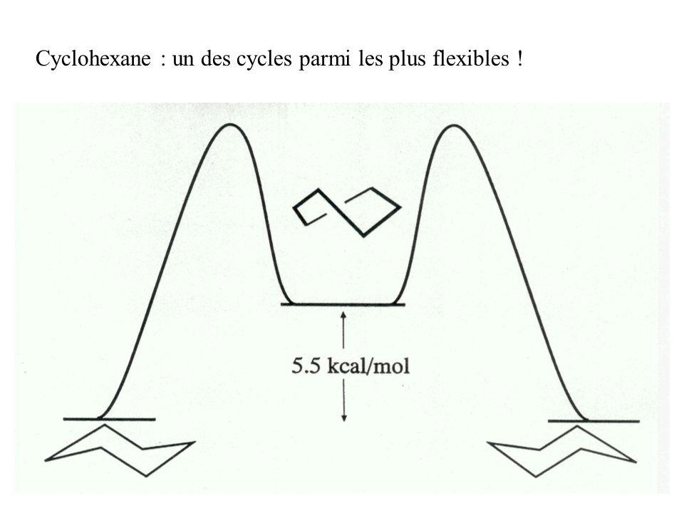 Cyclohexane : un des cycles parmi les plus flexibles !