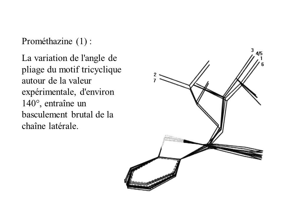 Prométhazine (1) : La variation de l'angle de pliage du motif tricyclique autour de la valeur expérimentale, d'environ 140°, entraîne un basculement b