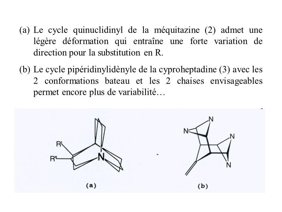 (a)Le cycle quinuclidinyl de la méquitazine (2) admet une légère déformation qui entraîne une forte variation de direction pour la substitution en R.