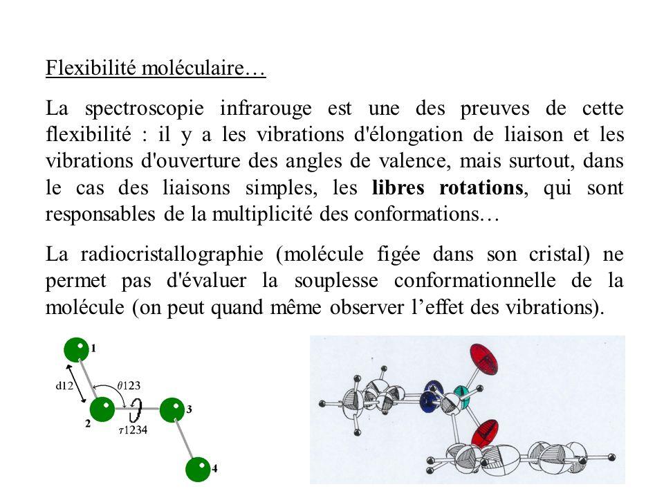 Flexibilité moléculaire… La spectroscopie infrarouge est une des preuves de cette flexibilité : il y a les vibrations d'élongation de liaison et les v