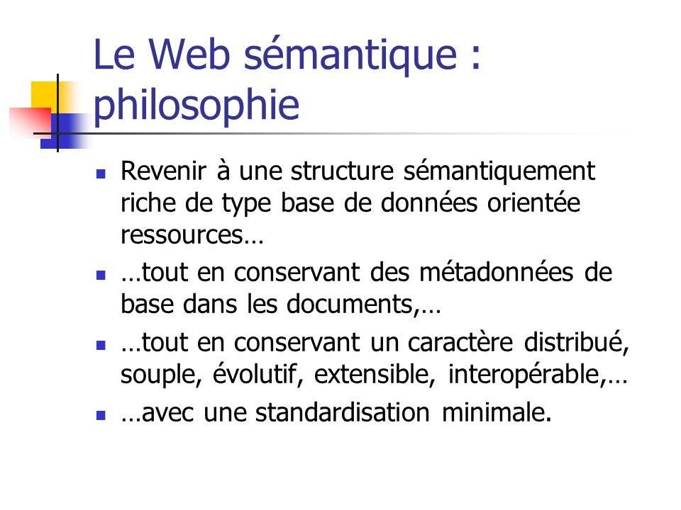 Le Web sémantique : philosophie Revenir à une structure sémantiquement riche de type base de données orientée ressources… …tout en conservant des méta