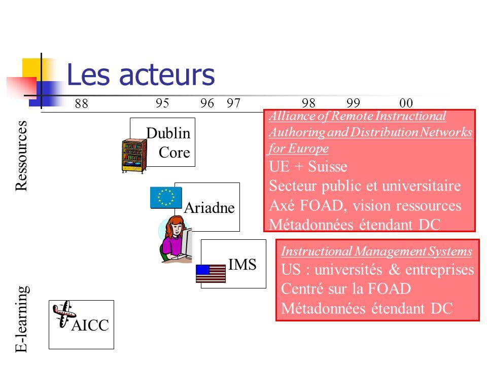 Les acteurs Ressources E-learning 88 959697989900 Instructional Management Systems US : universités & entreprises Centré sur la FOAD Métadonnées étend