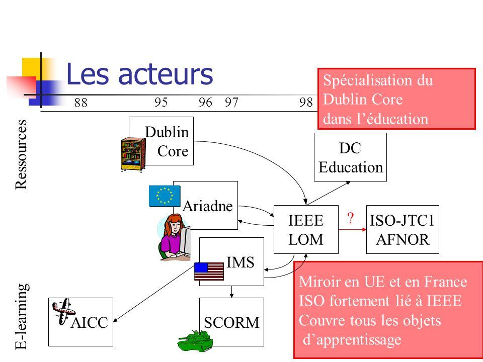 Les acteurs Ressources E-learning 88 959697 IEEE LOM 98 DC Education 9900 ISO-JTC1 AFNOR ? Miroir en UE et en France ISO fortement lié à IEEE Couvre t