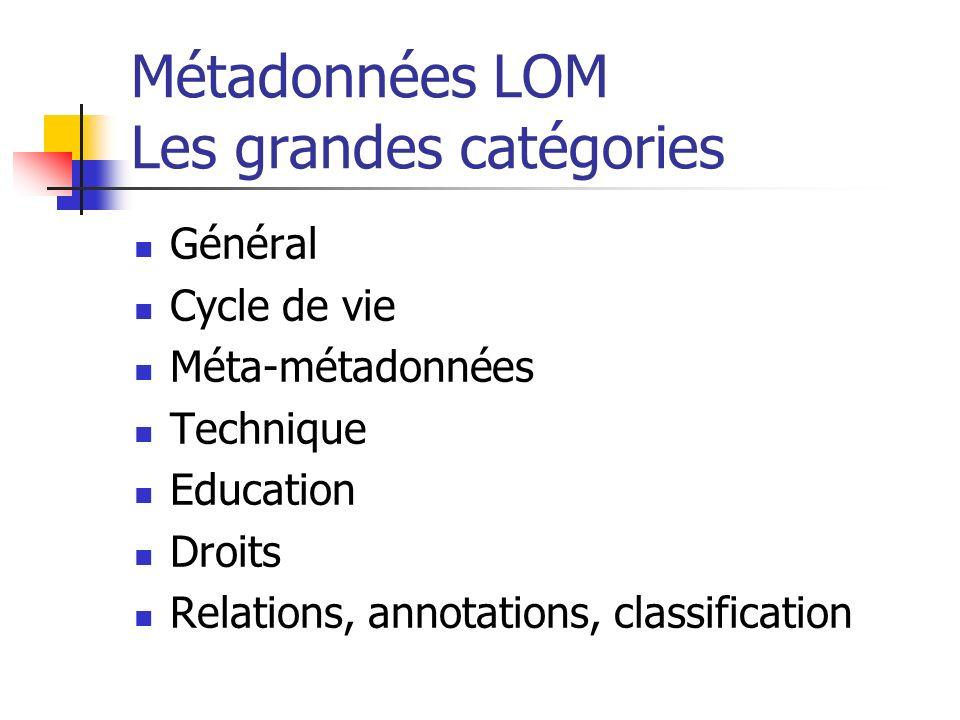Métadonnées LOM Les grandes catégories Général Cycle de vie Méta-métadonnées Technique Education Droits Relations, annotations, classification