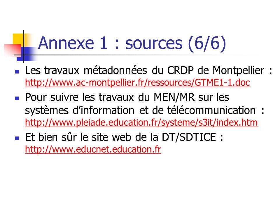 Annexe 1 : sources (6/6) Les travaux métadonnées du CRDP de Montpellier : http://www.ac-montpellier.fr/ressources/GTME1-1.doc http://www.ac-montpellie
