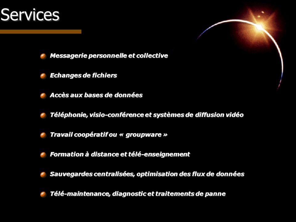 Services Messagerie personnelle et collective Accès aux bases de données Echanges de fichiers Téléphonie, visio-conférence et systèmes de diffusion vi