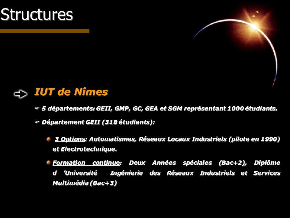 Structures IUT de Nîmes 5 départements: GEII, GMP, GC, GEA et SGM représentant 1000 étudiants. Département GEII (318 étudiants): 3 Options: Automatism