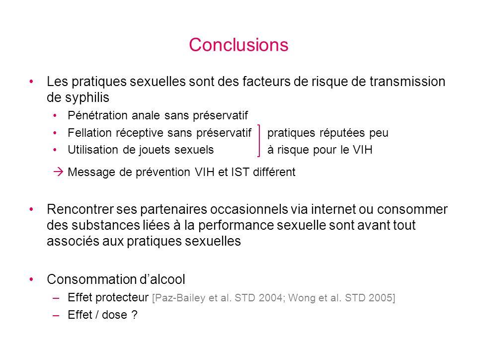 Conclusions Les pratiques sexuelles sont des facteurs de risque de transmission de syphilis Pénétration anale sans préservatif Fellation réceptive san