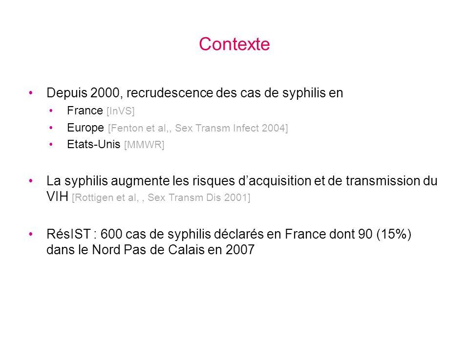 Contexte Depuis 2000, recrudescence des cas de syphilis en France [InVS] Europe [Fenton et al,, Sex Transm Infect 2004] Etats-Unis [MMWR] La syphilis