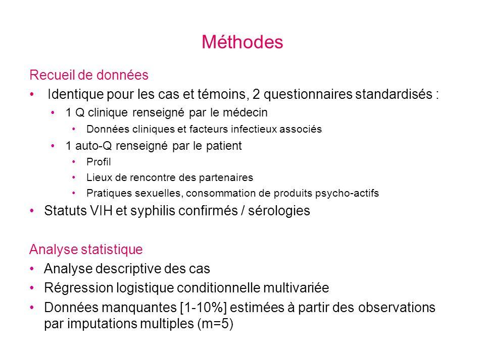 Méthodes Recueil de données Identique pour les cas et témoins, 2 questionnaires standardisés : 1 Q clinique renseigné par le médecin Données cliniques