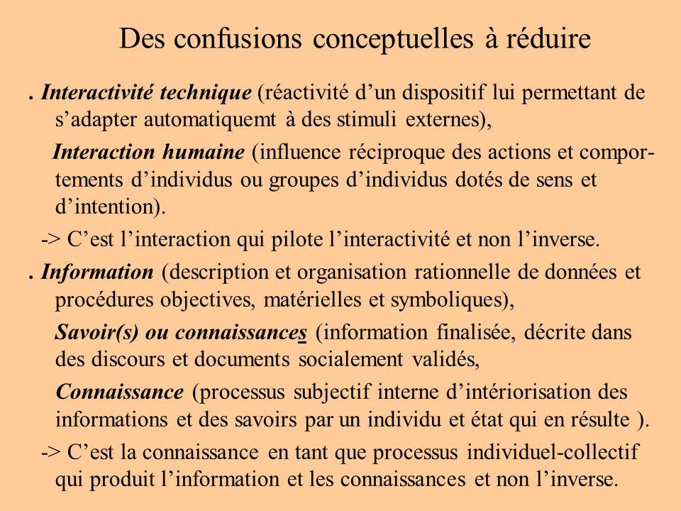 Des confusions conceptuelles à réduire. Interactivité technique (réactivité dun dispositif lui permettant de sadapter automatiquemt à des stimuli exte