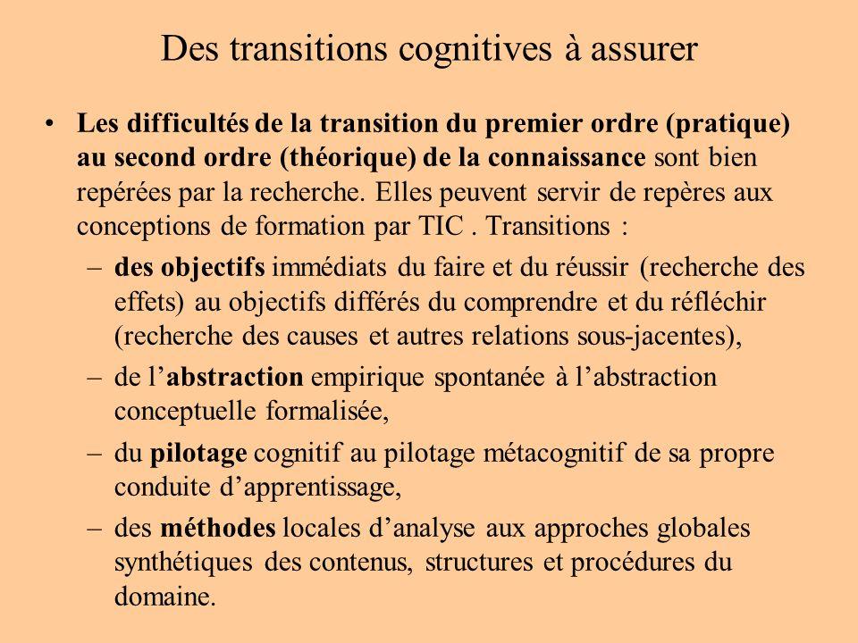 Des transitions cognitives à assurer Les difficultés de la transition du premier ordre (pratique) au second ordre (théorique) de la connaissance sont bien repérées par la recherche.