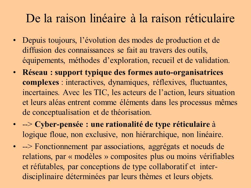 De la raison linéaire à la raison réticulaire Depuis toujours, lévolution des modes de production et de diffusion des connaissances se fait au travers