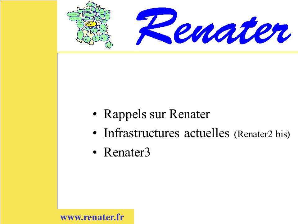 Rappels sur Renater Infrastructures actuelles (Renater2 bis) Renater3 www.renater.fr