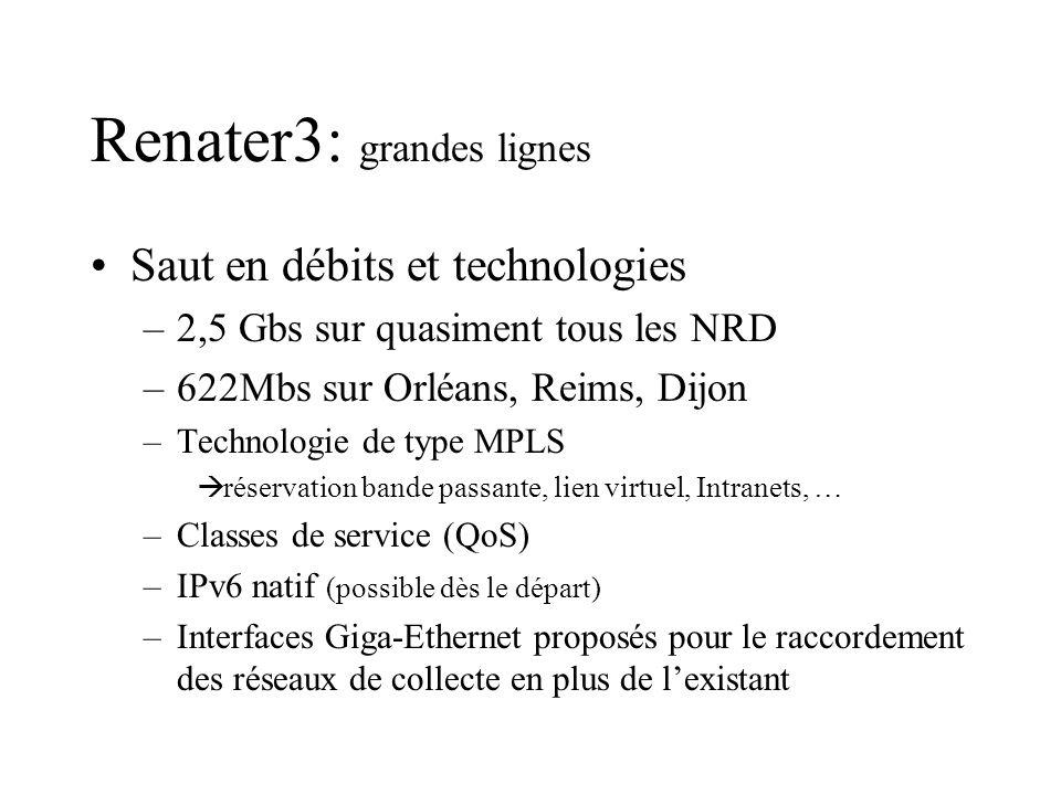 Renater3: grandes lignes Saut en débits et technologies –2,5 Gbs sur quasiment tous les NRD –622Mbs sur Orléans, Reims, Dijon –Technologie de type MPL