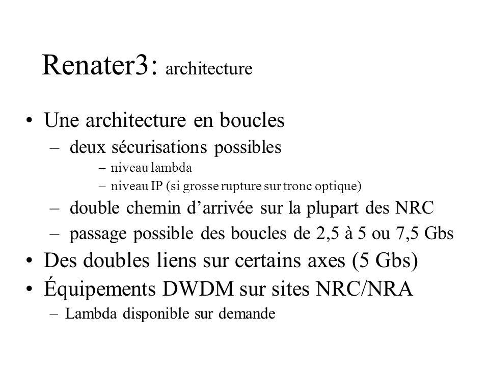 Renater3: architecture Une architecture en boucles – deux sécurisations possibles –niveau lambda –niveau IP (si grosse rupture sur tronc optique) – do