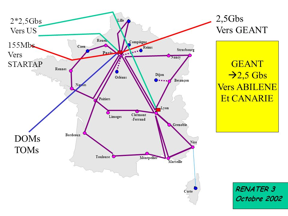 RENATER 3 Octobre 2002 Lille Rouen Compiègne Reims Caen Strasbourg Nancy Paris Rennes Nantes Poitiers Dijon Besançon Limoges Lyon Grenoble Bordeaux To