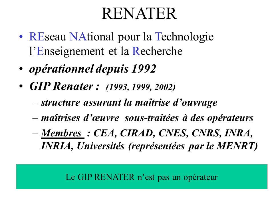 RENATER REseau NAtional pour la Technologie lEnseignement et la Recherche opérationnel depuis 1992 GIP Renater : (1993, 1999, 2002) –structure assuran