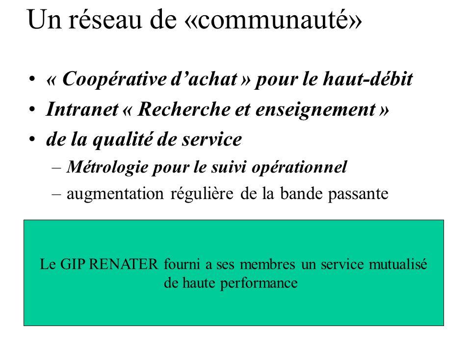 Un réseau de «communauté» « Coopérative dachat » pour le haut-débit Intranet « Recherche et enseignement » de la qualité de service –Métrologie pour l