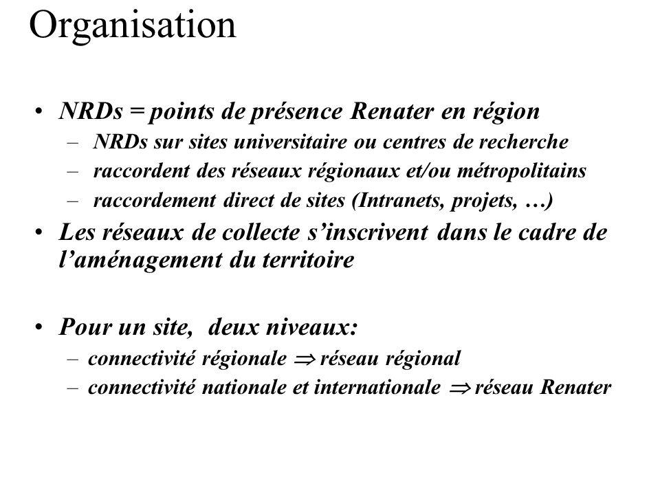 NRDs = points de présence Renater en région – NRDs sur sites universitaire ou centres de recherche – raccordent des réseaux régionaux et/ou métropolit