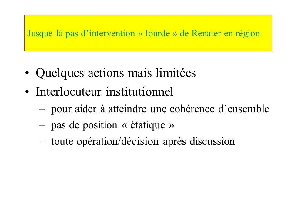 Quelques actions mais limitées Interlocuteur institutionnel – pour aider à atteindre une cohérence densemble – pas de position « étatique » – toute op