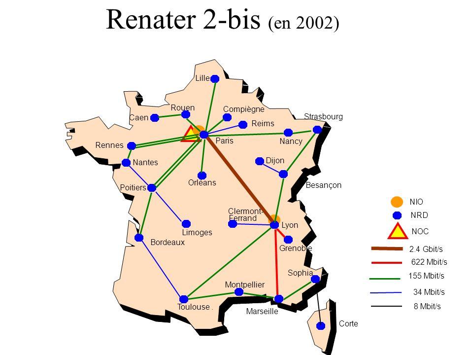 Renater 2-bis (en 2002) Reims Caen Rouen Rennes Nancy Strasbourg Poitiers Bordeaux Lyon Grenoble Toulouse. Montpellier Marseille Nantes Besançon Clerm