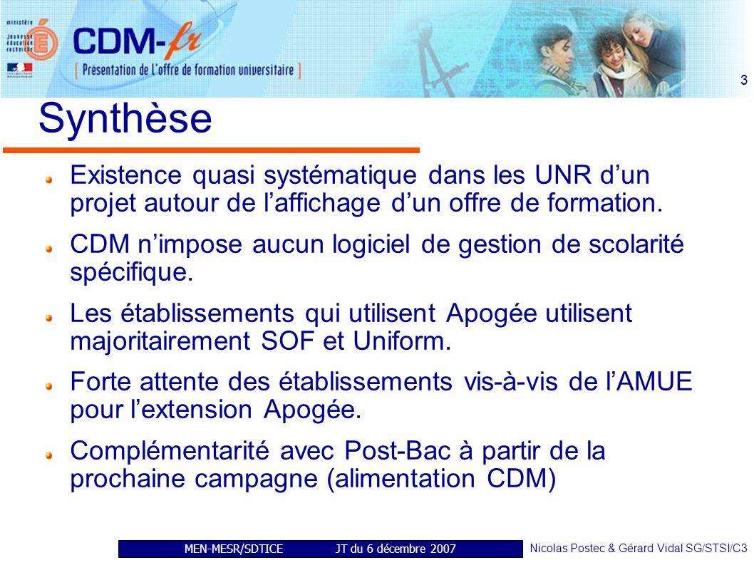 MEN-MESR/SDTICE JT du 6 décembre 2007 Nicolas Postec & Gérard Vidal SG/STSI/C3 3 Synthèse Existence quasi systématique dans les UNR dun projet autour de laffichage dun offre de formation.
