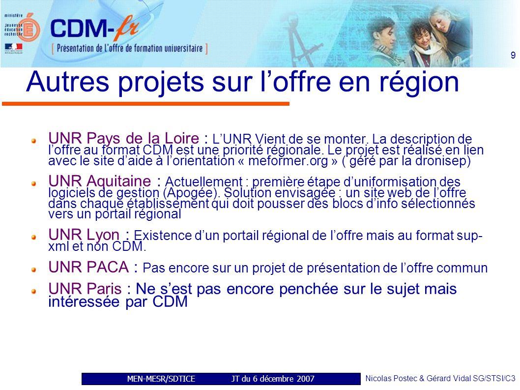 MEN-MESR/SDTICE JT du 6 décembre 2007 Nicolas Postec & Gérard Vidal SG/STSI/C3 9 Autres projets sur loffre en région UNR Pays de la Loire : LUNR Vient de se monter.