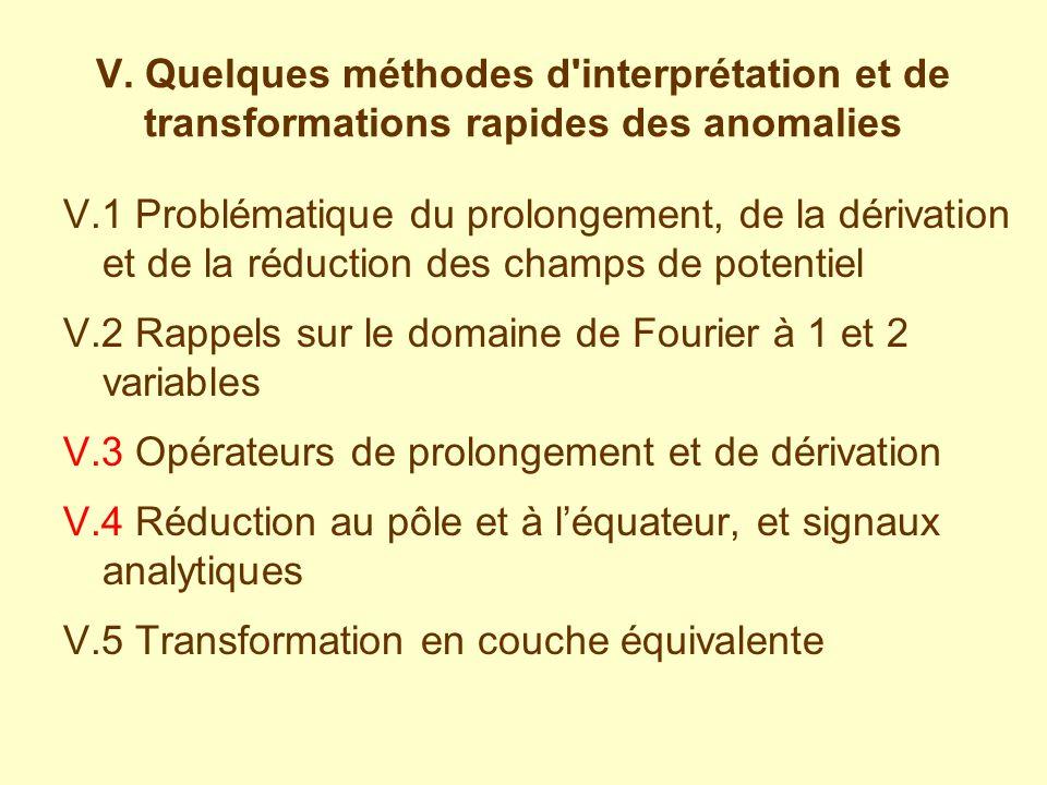 on obtient les expressions suivantes dans le domaine de Fourier : – prolongement : – dérivations : – opérateur de prolongement : – opérateur de dérivation : V.3 Opérations de prolongement et de dérivation