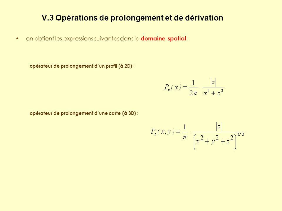 Potentiel Newtonien et anomalie gravimétrique dans le domaine de Fourier et dans le domaine spatial : Le long dun profil (source à 2D = ligne ou cylindre, de masse linéique ) : Sur une carte (source à 3D = point ou sphère, de masse, en kg) : TF où