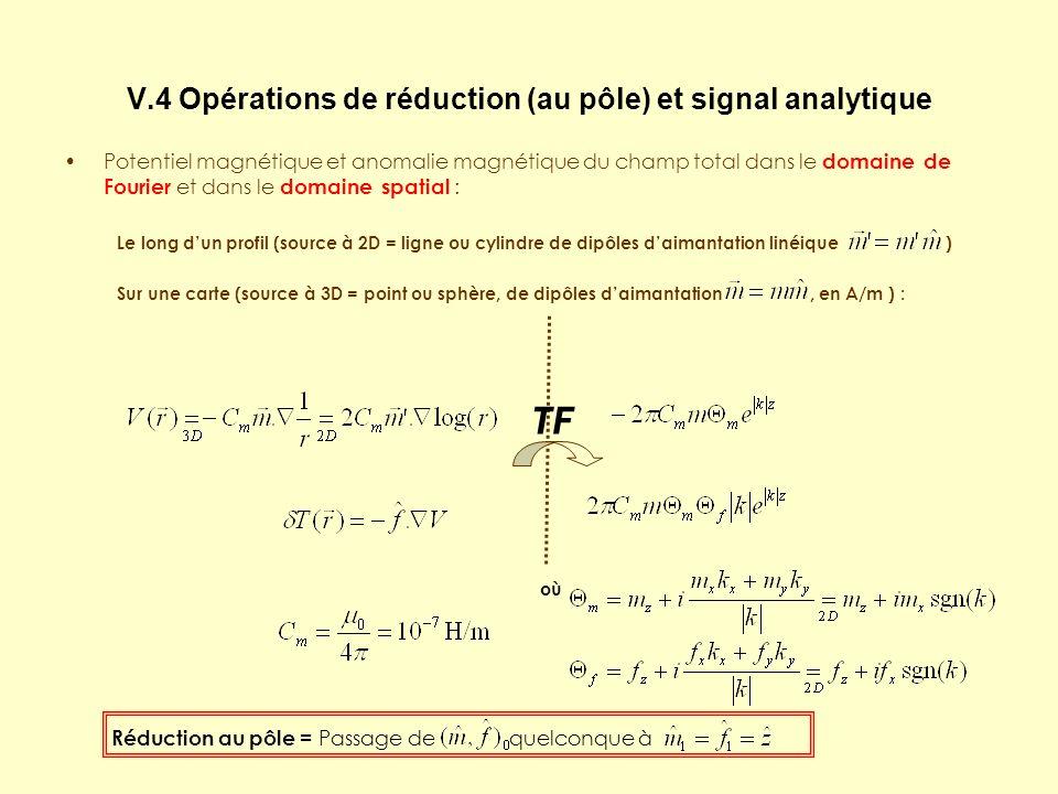 V.4 Opérations de réduction (au pôle) et signal analytique Potentiel magnétique et anomalie magnétique du champ total dans le domaine de Fourier et dans le domaine spatial : Le long dun profil (source à 2D = ligne ou cylindre de dipôles daimantation linéique ) Sur une carte (source à 3D = point ou sphère, de dipôles daimantation, en A/m ) : TF où Réduction au pôle = Passage de quelconque à