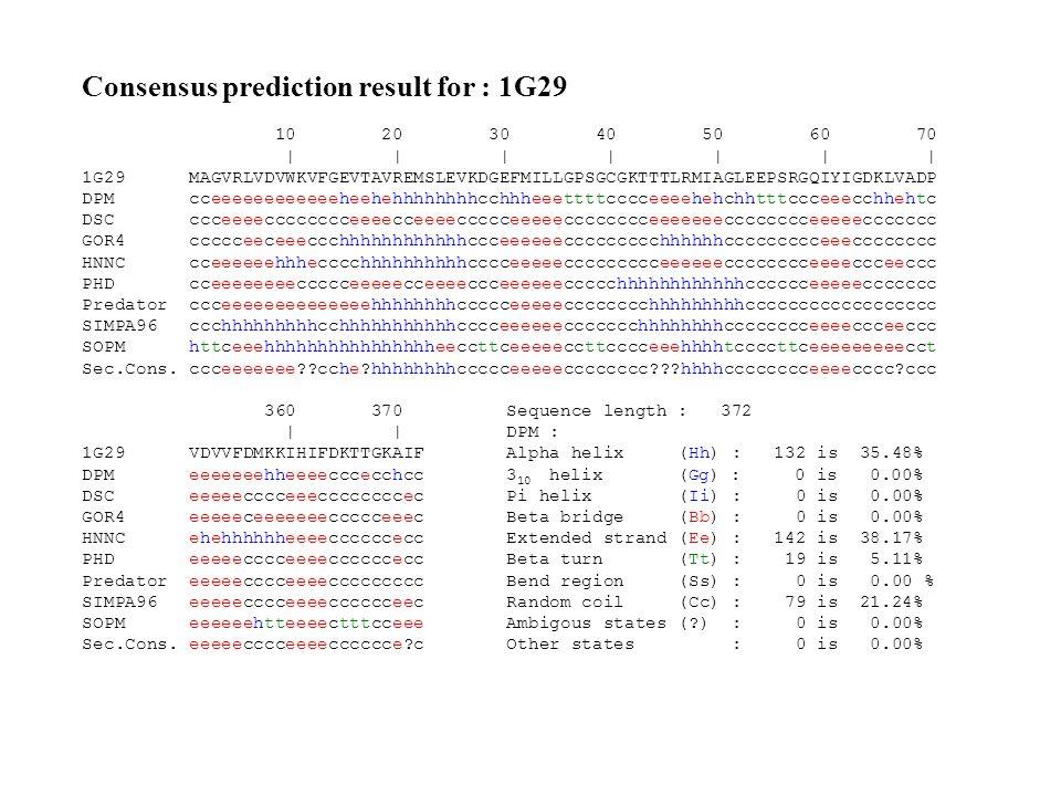Consensus prediction result for : 1G29 10 20 30 40 50 60 70 | | | | | | | 1G29 MAGVRLVDVWKVFGEVTAVREMSLEVKDGEFMILLGPSGCGKTTTLRMIAGLEEPSRGQIYIGDKLVADP