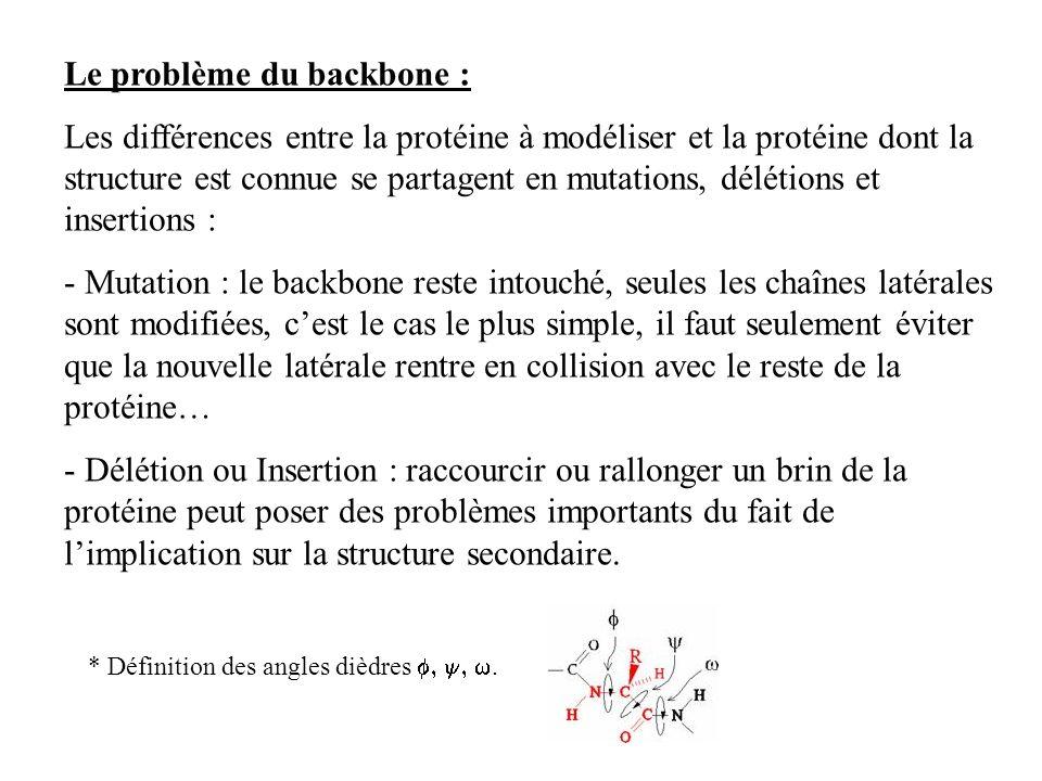 Le problème du backbone : Les différences entre la protéine à modéliser et la protéine dont la structure est connue se partagent en mutations, délétio