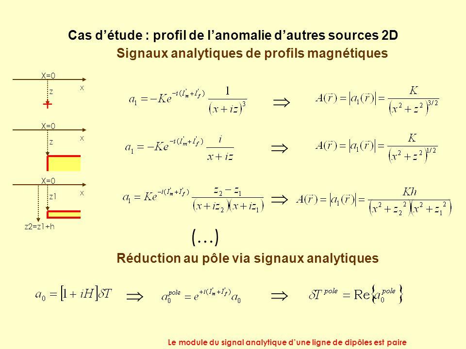 Signaux analytiques de profils magnétiques Cas détude : profil de lanomalie dautres sources 2D (…) Le module du signal analytique dune ligne de dipôle